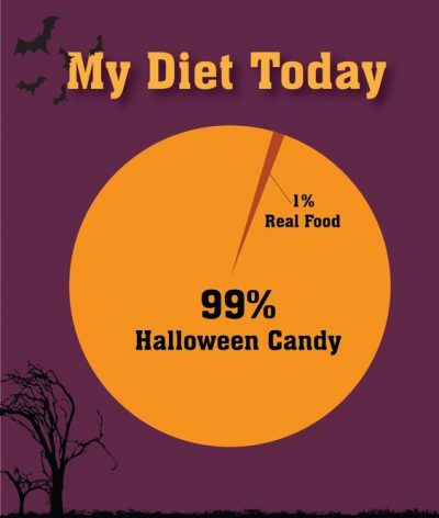 Halloween Humorous Quotes