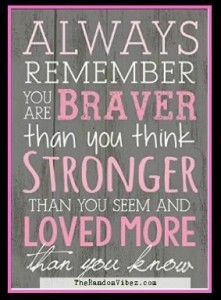 Breast Cancer Quotes Interesting 55 Inspirational Cancer Quotes For Fighters & Survivors