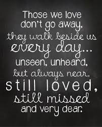 Quotes about Losing Someone who Died Images