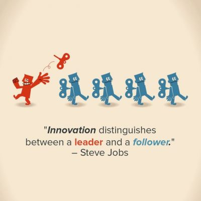 Famous Quotes On Innovation Steve Jobs