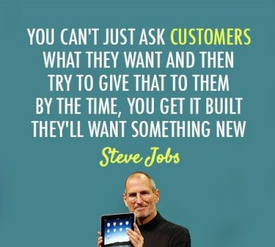 Quotes About Innovation In Business