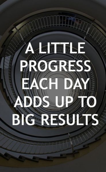 Quotes About Business Progress
