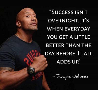 Motivational Quotes By Body Builders