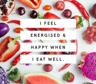 Affirmations For Eating Less