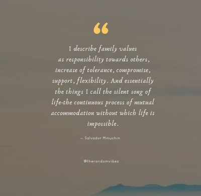 Family Responsibility Quotes Images